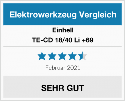 Einhell TE-CD 18/40 Li +69 Test